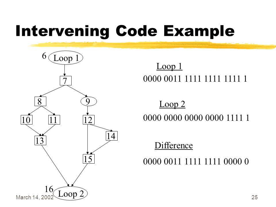 March 14, 200225 Intervening Code Example Loop 1 Loop 2 6 7 89 101112 13 14 15 16 Loop 1 0000 0011 1111 1111 1111 1 Loop 2 0000 0000 0000 0000 1111 1 Difference 0000 0011 1111 1111 0000 0