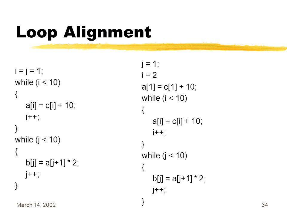 March 14, 200234 Loop Alignment i = j = 1; while (i < 10) { a[i] = c[i] + 10; i++; } while (j < 10) { b[j] = a[j+1] * 2; j++; } j = 1; i = 2 a[1] = c[1] + 10; while (i < 10) { a[i] = c[i] + 10; i++; } while (j < 10) { b[j] = a[j+1] * 2; j++; }