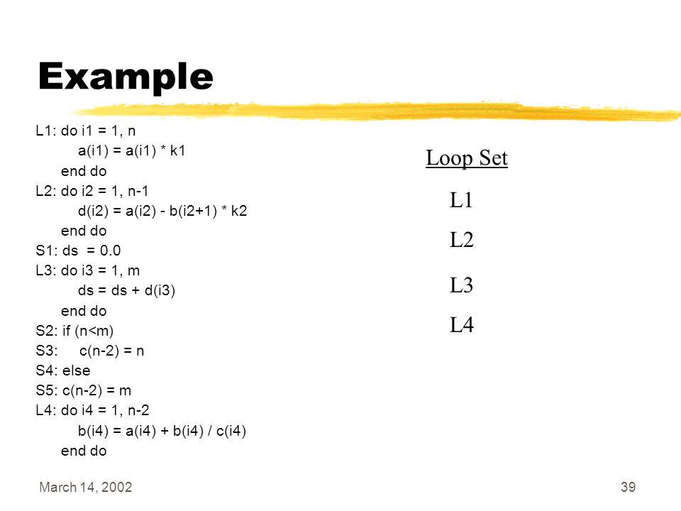 March 14, 200239 Example L1: do i1 = 1, n a(i1) = a(i1) * k1 end do L2: do i2 = 1, n-1 d(i2) = a(i2) - b(i2+1) * k2 end do S1: ds = 0.0 L3: do i3 = 1, m ds = ds + d(i3) end do S2: if (n<m) S3: c(n-2) = n S4: else S5: c(n-2) = m L4: do i4 = 1, n-2 b(i4) = a(i4) + b(i4) / c(i4) end do Loop Set L1 L2 L3 L4