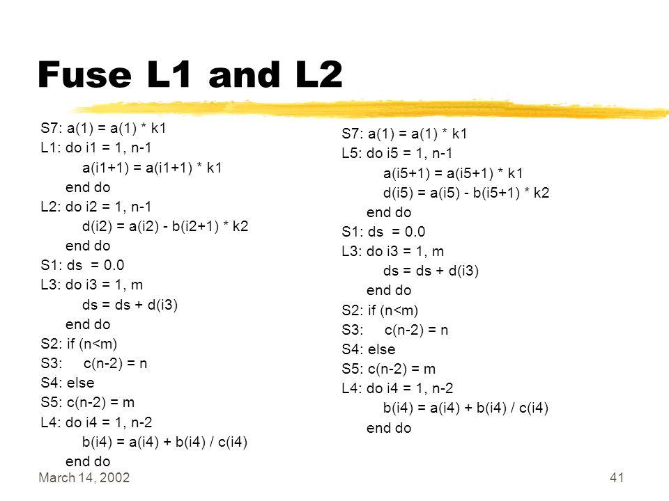 March 14, 200241 Fuse L1 and L2 S7: a(1) = a(1) * k1 L5: do i5 = 1, n-1 a(i5+1) = a(i5+1) * k1 d(i5) = a(i5) - b(i5+1) * k2 end do S1: ds = 0.0 L3: do i3 = 1, m ds = ds + d(i3) end do S2: if (n<m) S3: c(n-2) = n S4: else S5: c(n-2) = m L4: do i4 = 1, n-2 b(i4) = a(i4) + b(i4) / c(i4) end do S7: a(1) = a(1) * k1 L1: do i1 = 1, n-1 a(i1+1) = a(i1+1) * k1 end do L2: do i2 = 1, n-1 d(i2) = a(i2) - b(i2+1) * k2 end do S1: ds = 0.0 L3: do i3 = 1, m ds = ds + d(i3) end do S2: if (n<m) S3: c(n-2) = n S4: else S5: c(n-2) = m L4: do i4 = 1, n-2 b(i4) = a(i4) + b(i4) / c(i4) end do