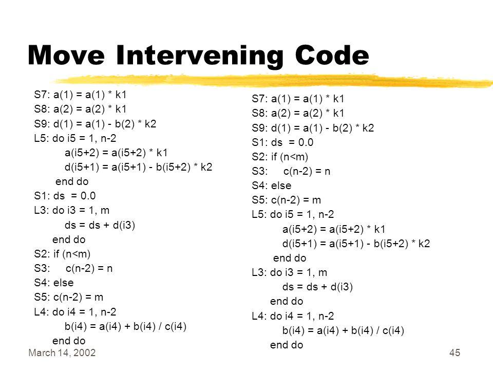 March 14, 200245 Move Intervening Code S7: a(1) = a(1) * k1 S8: a(2) = a(2) * k1 S9: d(1) = a(1) - b(2) * k2 S1: ds = 0.0 S2: if (n<m) S3: c(n-2) = n S4: else S5: c(n-2) = m L5: do i5 = 1, n-2 a(i5+2) = a(i5+2) * k1 d(i5+1) = a(i5+1) - b(i5+2) * k2 end do L3: do i3 = 1, m ds = ds + d(i3) end do L4: do i4 = 1, n-2 b(i4) = a(i4) + b(i4) / c(i4) end do S7: a(1) = a(1) * k1 S8: a(2) = a(2) * k1 S9: d(1) = a(1) - b(2) * k2 L5: do i5 = 1, n-2 a(i5+2) = a(i5+2) * k1 d(i5+1) = a(i5+1) - b(i5+2) * k2 end do S1: ds = 0.0 L3: do i3 = 1, m ds = ds + d(i3) end do S2: if (n<m) S3: c(n-2) = n S4: else S5: c(n-2) = m L4: do i4 = 1, n-2 b(i4) = a(i4) + b(i4) / c(i4) end do