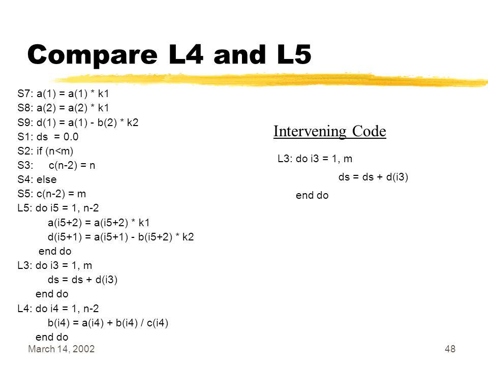 March 14, 200248 Compare L4 and L5 Intervening Code L3: do i3 = 1, m ds = ds + d(i3) end do S7: a(1) = a(1) * k1 S8: a(2) = a(2) * k1 S9: d(1) = a(1) - b(2) * k2 S1: ds = 0.0 S2: if (n<m) S3: c(n-2) = n S4: else S5: c(n-2) = m L5: do i5 = 1, n-2 a(i5+2) = a(i5+2) * k1 d(i5+1) = a(i5+1) - b(i5+2) * k2 end do L3: do i3 = 1, m ds = ds + d(i3) end do L4: do i4 = 1, n-2 b(i4) = a(i4) + b(i4) / c(i4) end do