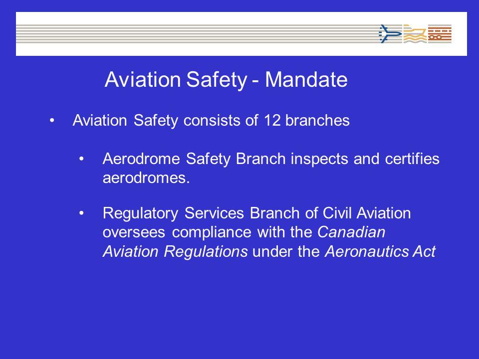 Aviation Safety – Regulatory Overview Aeronautics Act – legislation respecting development, regulation and supervision of aeronautics Regulations under Aeronautics Act include: -Canadian Aviation Regulations -Canadian Aviation Security Regulations -Ministerial Regulations Authorization Order