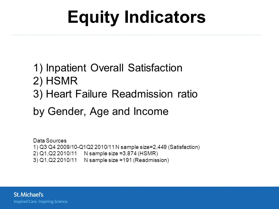 1) Inpatient Overall Satisfaction 2) HSMR 3) Heart Failure Readmission ratio by Gender, Age and Income Data Sources 1) Q3 Q4 2009/10-Q1Q2 2010/11 N sample size=2,449 (Satisfaction) 2) Q1,Q2 2010/11 N sample size =3,874 (HSMR) 3) Q1,Q2 2010/11 N sample size =191 (Readmission) Equity Indicators