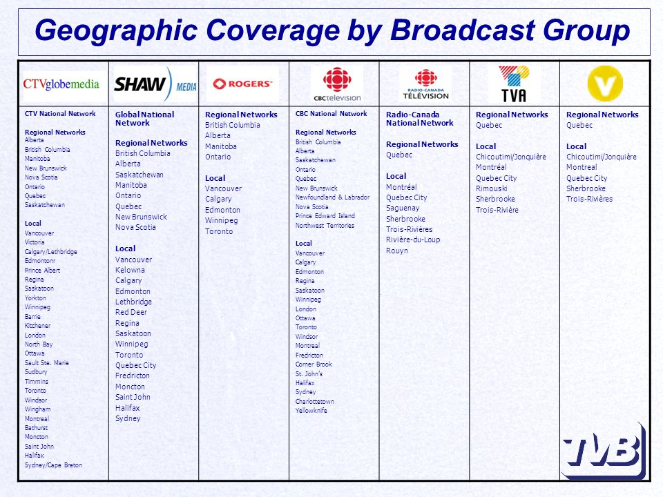CTV National Network Regional Networks Alberta British Columbia Manitoba New Brunswick Nova Scotia Ontario Quebec Saskatchewan Local Vancouver Victoria Calgary/Lethbridge Edmontonr Prince Albert Regina Saskatoon Yorkton Winnipeg Barrie Kitchener London North Bay Ottawa Sault Ste.