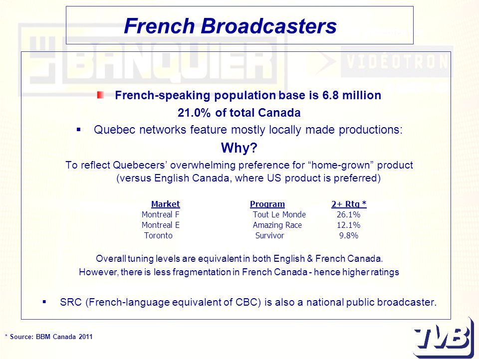 French Broadcasters French-speaking population base is 6.8 million 21.0% of total Canada  Quebec networks feature mostly locally made productions: Why.