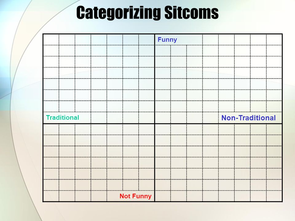 Categorizing Sitcoms Funny Traditional Non-Traditional Not Funny