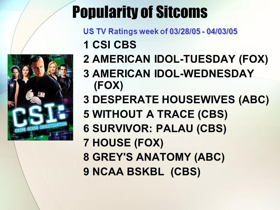 Popularity of Sitcoms 03/28/05 - 04/03/05 US TV Ratings week of 03/28/05 - 04/03/05 1 CSI CBS 2 AMERICAN IDOL-TUESDAY (FOX) 3 AMERICAN IDOL-WEDNESDAY