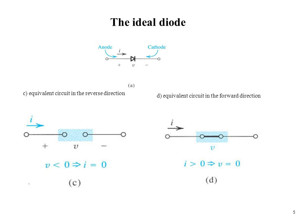 5 The ideal diode c) equivalent circuit in the reverse direction d) equivalent circuit in the forward direction