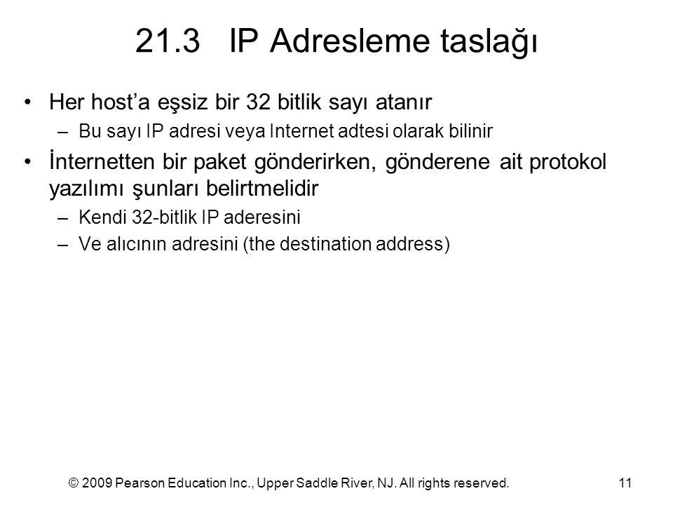 © 2009 Pearson Education Inc., Upper Saddle River, NJ. All rights reserved.11 21.3 IP Adresleme taslağı Her host'a eşsiz bir 32 bitlik sayı atanır –Bu