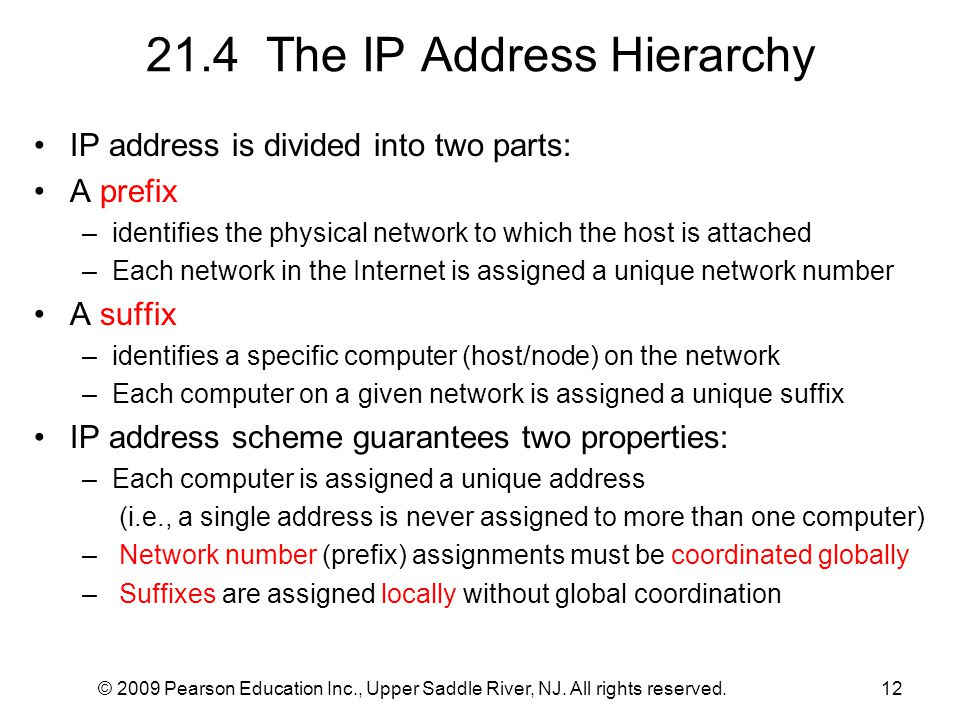 © 2009 Pearson Education Inc., Upper Saddle River, NJ. All rights reserved.12 21.4 The IP Address Hierarchy IP address is divided into two parts: A pr