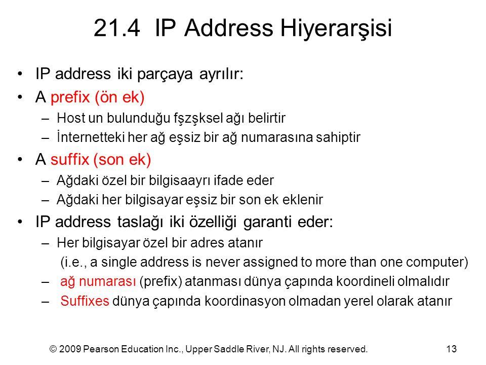 © 2009 Pearson Education Inc., Upper Saddle River, NJ. All rights reserved.13 21.4 IP Address Hiyerarşisi IP address iki parçaya ayrılır: A prefix (ön