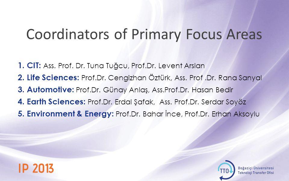 1. CIT: Ass. Prof. Dr. Tuna Tuğcu, Prof.Dr. Levent Arslan 2.
