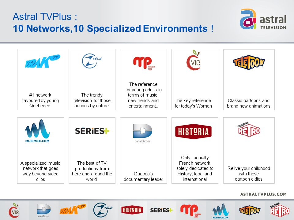 Astral TVPlus : 10 Networks,10 Specialized Environments .