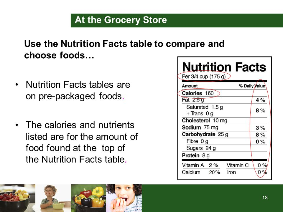 18 At the Grocery Store Use the Nutrition Facts table to compare and choose foods… Nutrition Facts tables are on pre-packaged foods. The calories and