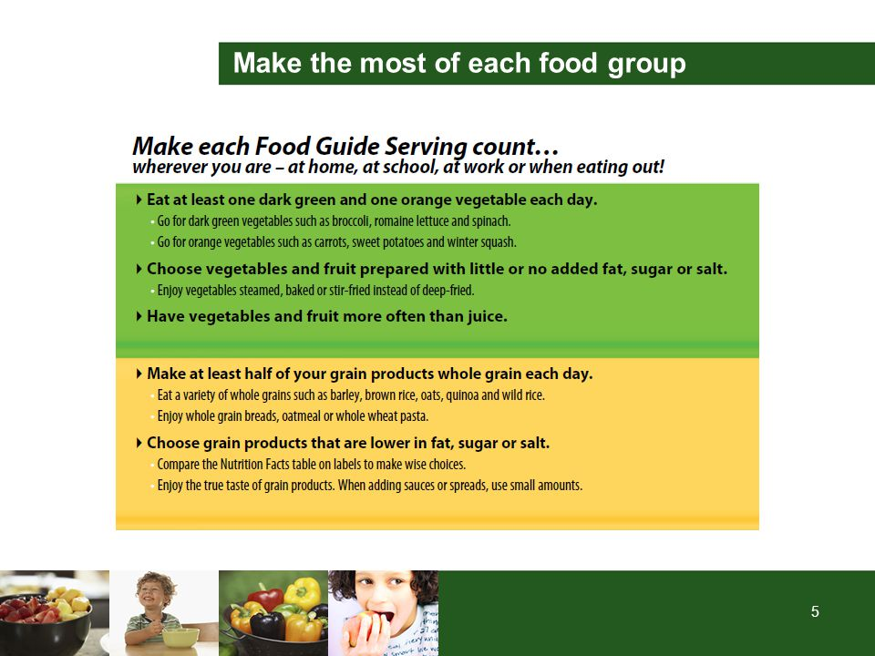 5 Make the most of each food group