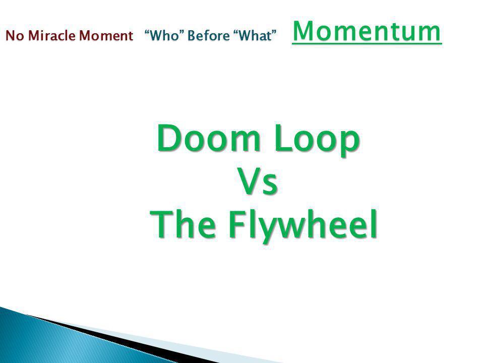 Doom Loop Vs The Flywheel The Flywheel No Miracle Moment Who Before What Momentum