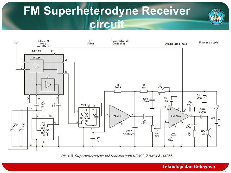 FM Superheterodyne Receiver circuit Teknologi dan Rekayasa