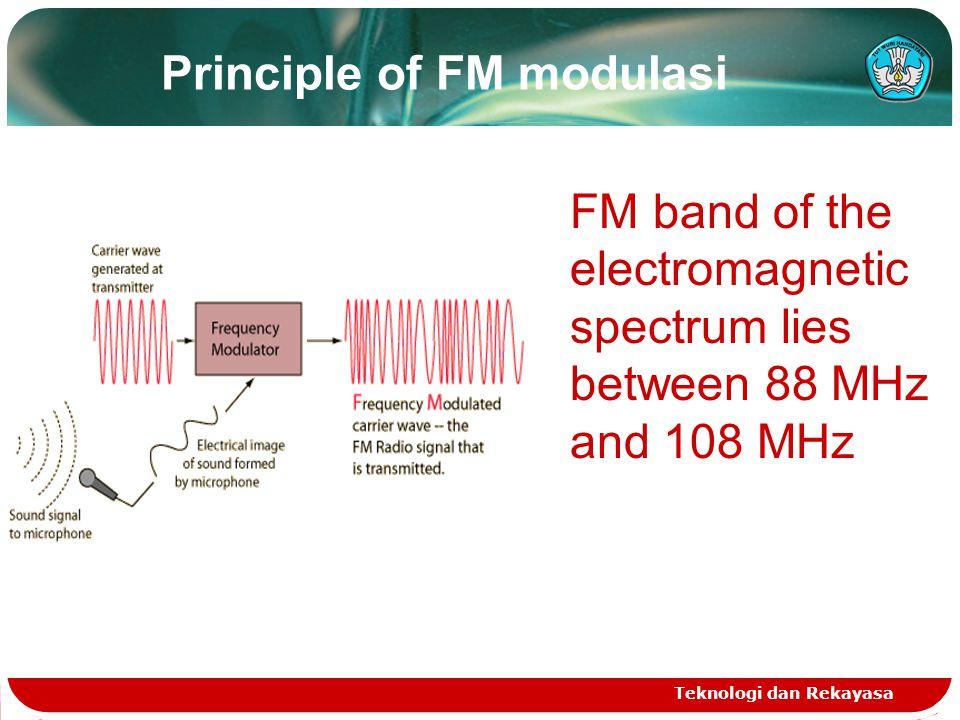 Principle of FM modulasi Teknologi dan Rekayasa FM band of the electromagnetic spectrum lies between 88 MHz and 108 MHz