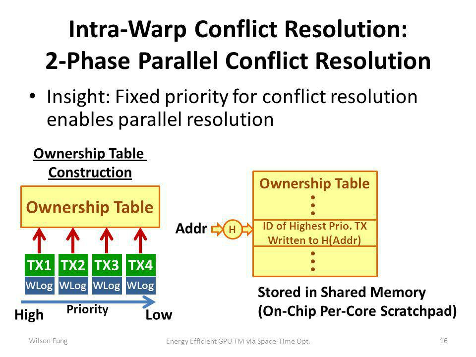 Intra-Warp Conflict Resolution: 2-Phase Parallel Conflict Resolution Insight: Fixed priority for conflict resolution enables parallel resolution 16 Ownership Table TX3 WLog Ownership Table Construction TX1TX2TX4 WLog Ownership Table Addr H ID of Highest Prio.
