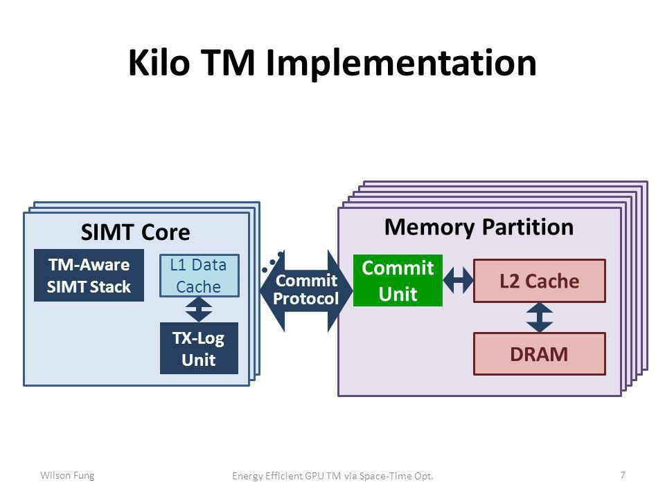 Memory Partition SIMT Core Kilo TM Implementation 7 SIMT Core Memory Partition TM-Aware SIMT Stack TX-Log Unit L1 Data Cache Commit Unit L2 Cache DRAM Energy Efficient GPU TM via Space-Time Opt.