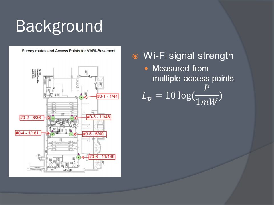 Methodology  GIS Database AutoCad file manipulation Wi-Fi fingerprint map creation  Location Analysis Deterministic approach for rough position Probabilistic approach for clarity Le Dortz, et al.