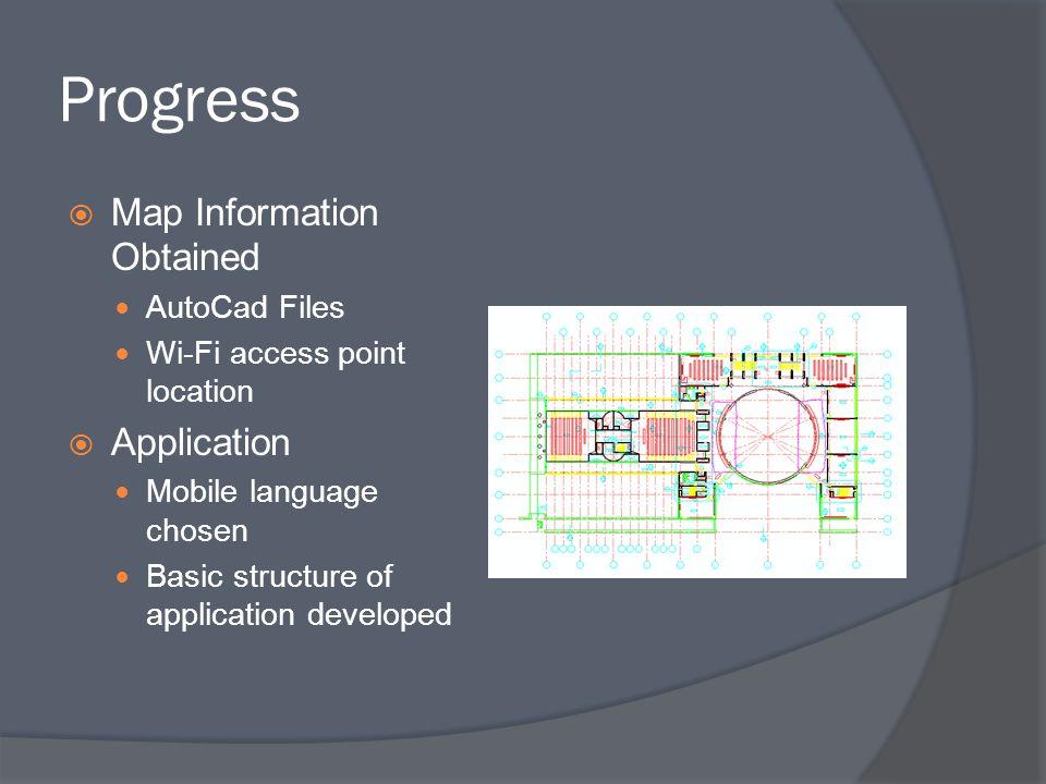 Discussion from last Presentation  Fingerprint.