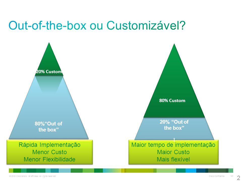 """© 2010 Cisco and/or its affiliates. All rights reserved. Cisco Confidential 23 23 80%""""Out of the box"""" 20% Custom Maior tempo de implementação Maior Cu"""