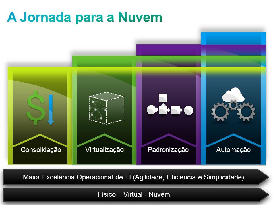 © 2010 Cisco and/or its affiliates. All rights reserved. Cisco Public 9 Maior Excelência Operacional de TI (Agilidade, Eficiência e Simplicidade) Físi