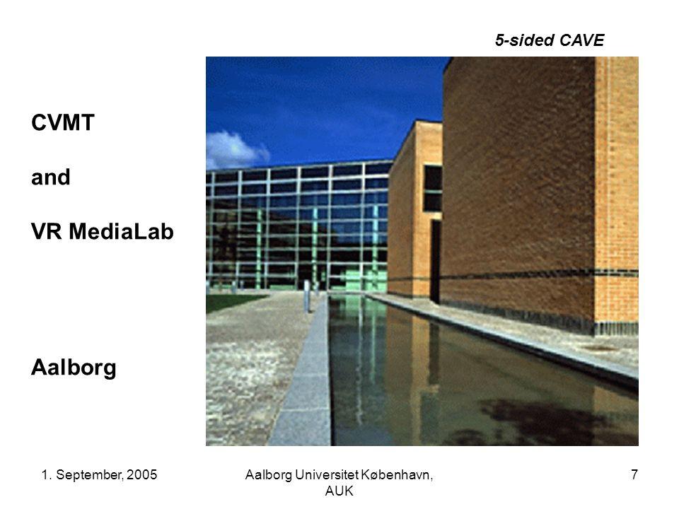 1. September, 2005Aalborg Universitet København, AUK 7 CVMT and VR MediaLab Aalborg 5-sided CAVE