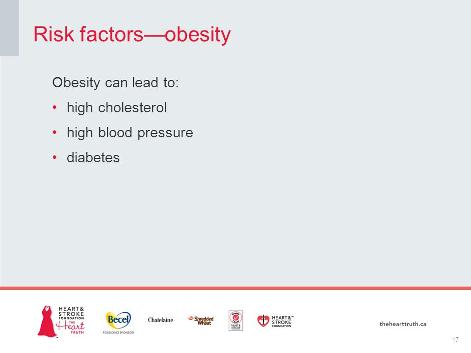 Obesity can lead to: high cholesterol high blood pressure Diabetes More than 50 per cent Risk factors—obesity 18