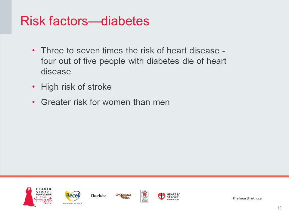 Three to seven times the risk of heart disease - four out of five people with diabetes die of heart disease High risk of stroke Greater risk for women than men Risk factors—diabetes 19