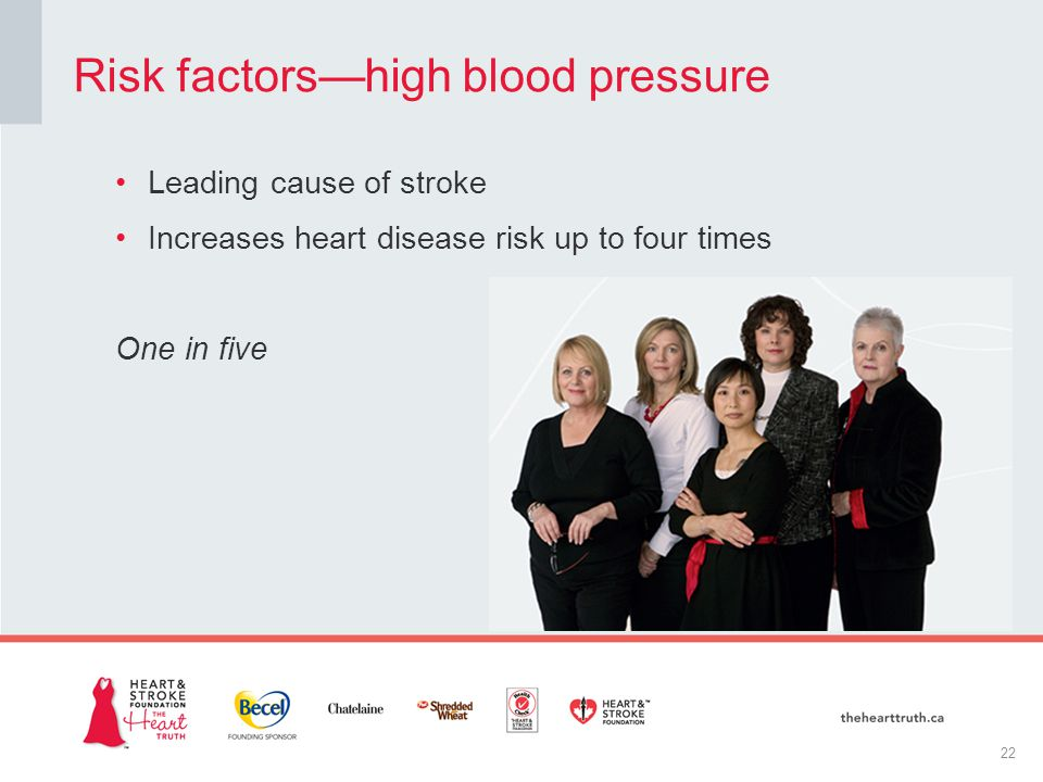Leading cause of stroke Increases heart disease risk up to four times One in five Risk factors—high blood pressure 22