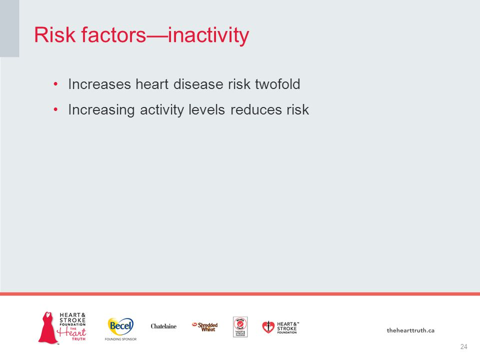 Increases heart disease risk twofold Increasing activity levels reduces risk Risk factors—inactivity 24