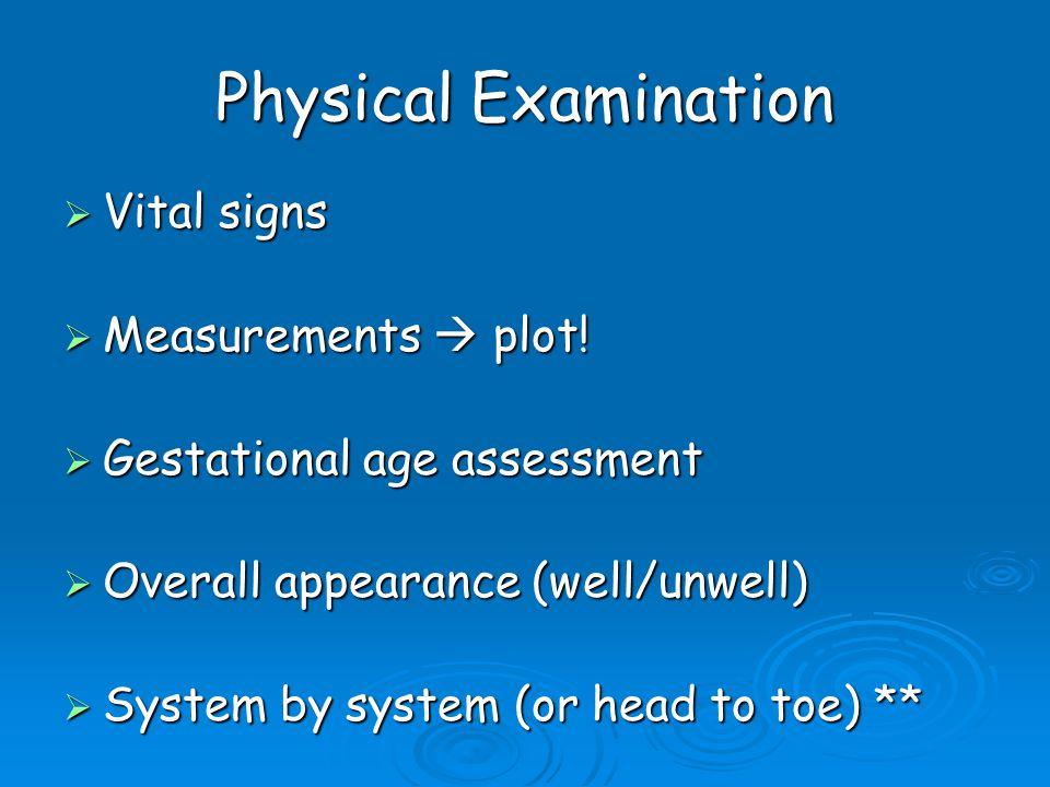 Physical Examination  Vital signs  Measurements  plot.