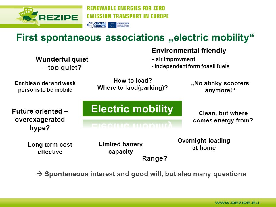 "First spontaneous associations ""electric mobility Range."