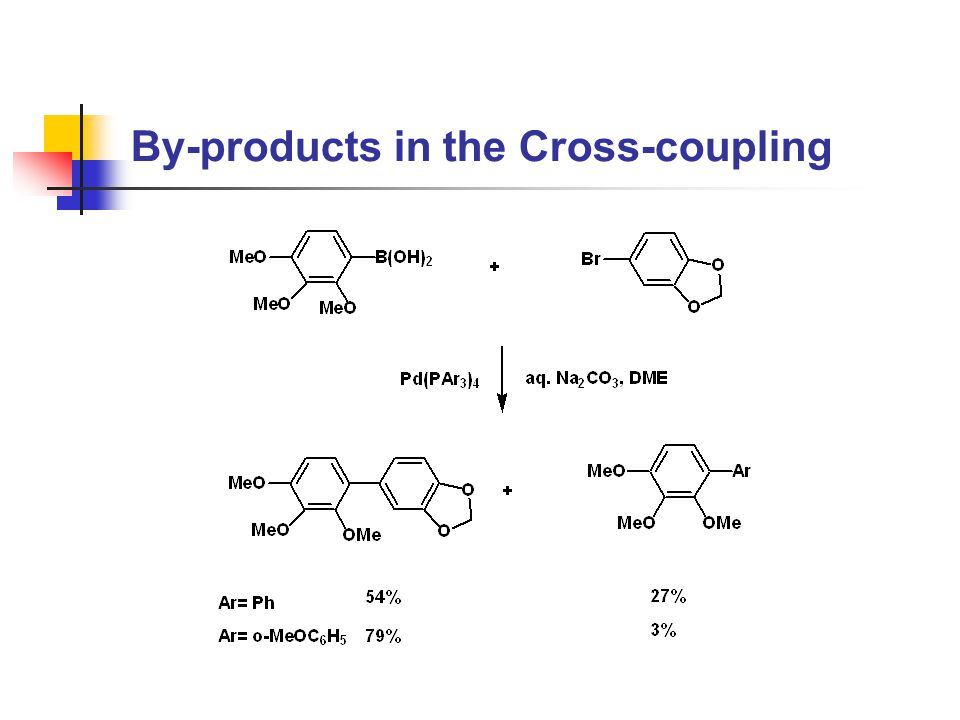 By-products in the Cross-coupling