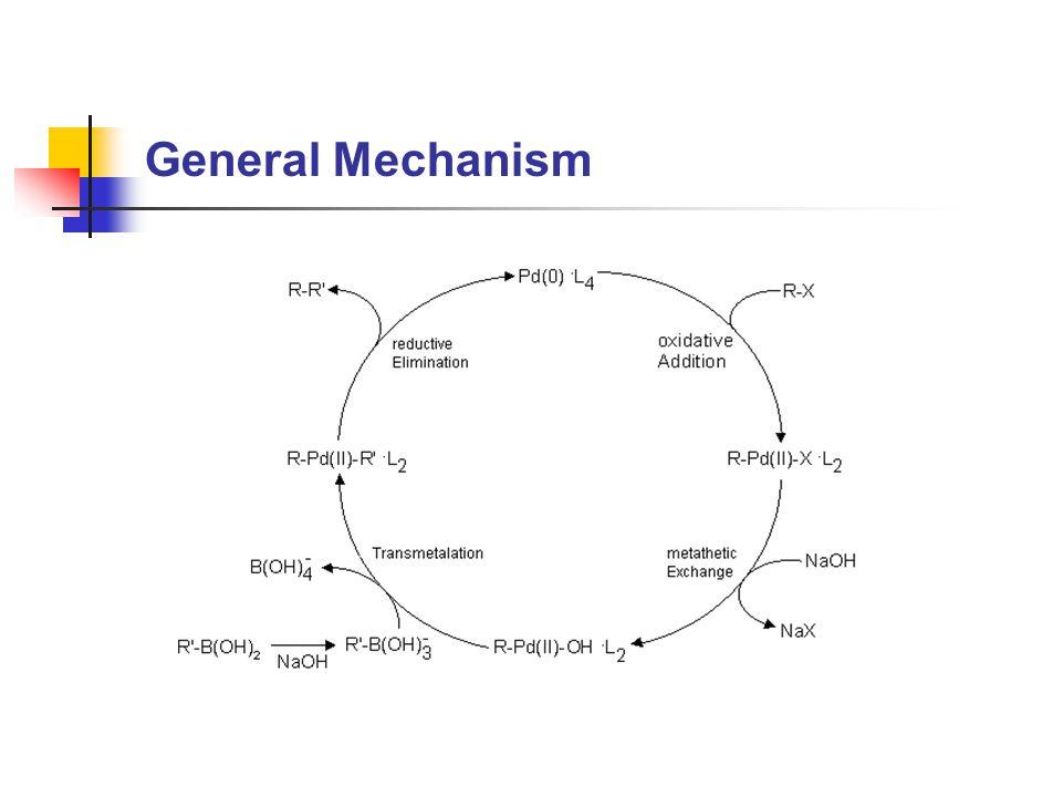 Preparation of Organoboron Compounds