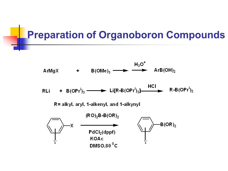 Preparation of Organoboron Compounds