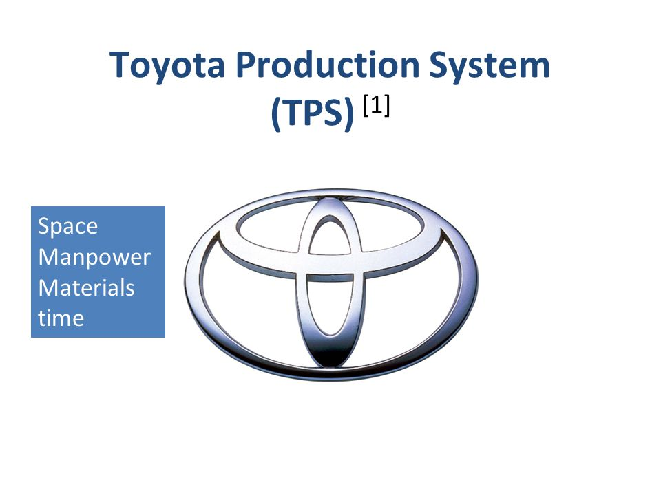 Toyota Production System (TPS) [1] Space Manpower Materials time