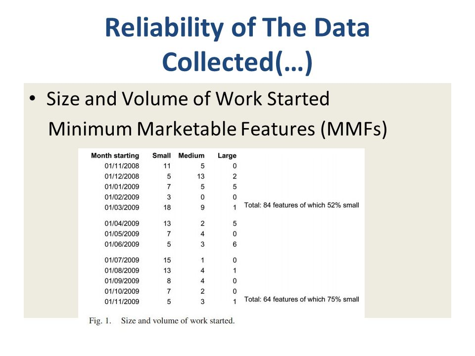Reliability of The Data Collected(…) Size and Volume of Work Started Minimum Marketable Features (MMFs)