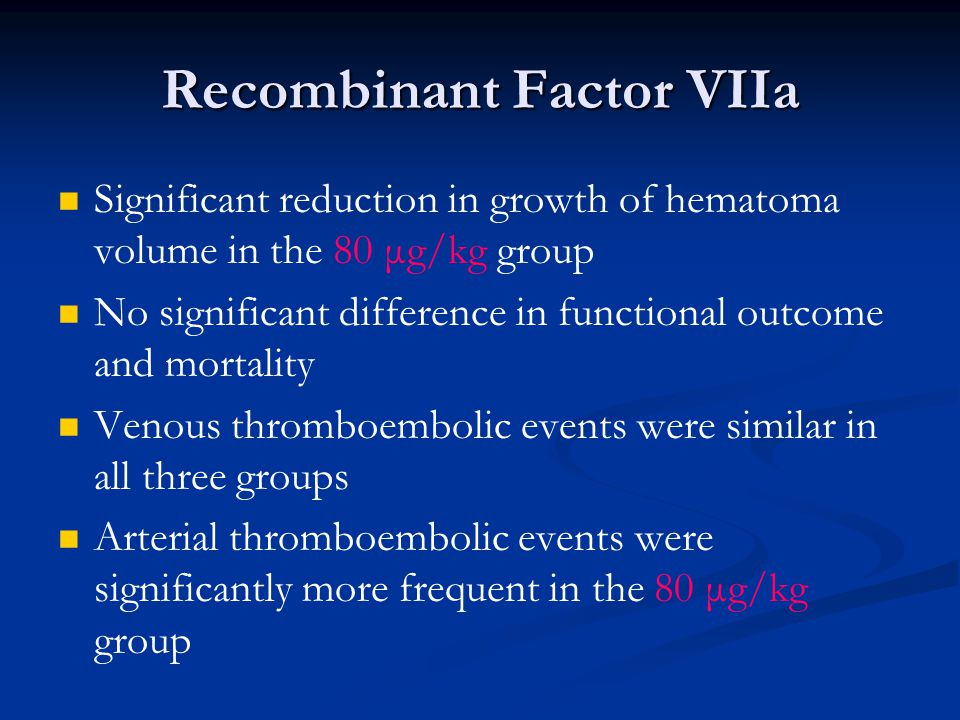 Recombinant Factor VIIa Significant reduction in growth of hematoma volume in the 80 μg/kg group No significant difference in functional outcome and m