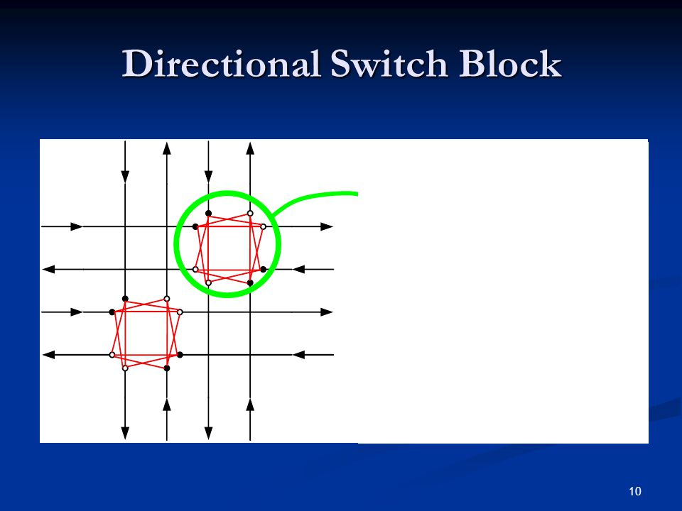 10 Directional Switch Block