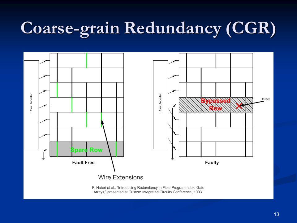 13 Coarse-grain Redundancy (CGR)