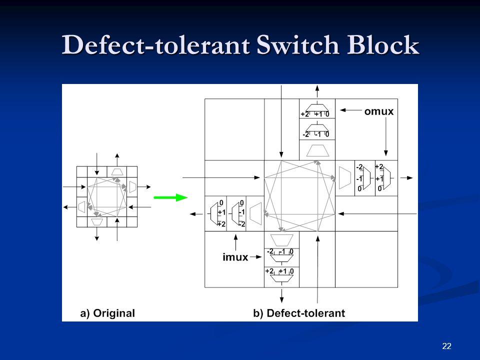 22 Defect-tolerant Switch Block