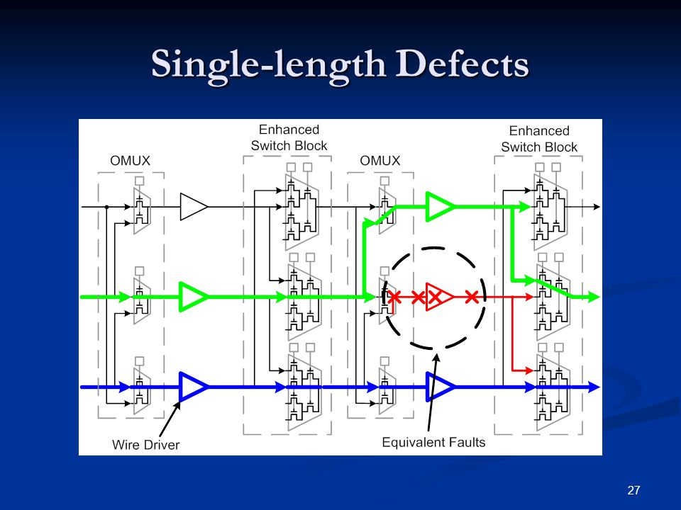 27 Single-length Defects