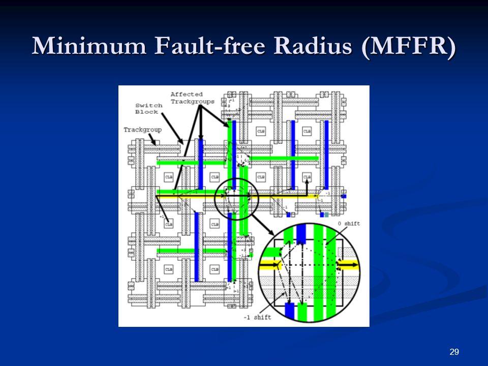 29 Minimum Fault-free Radius (MFFR)