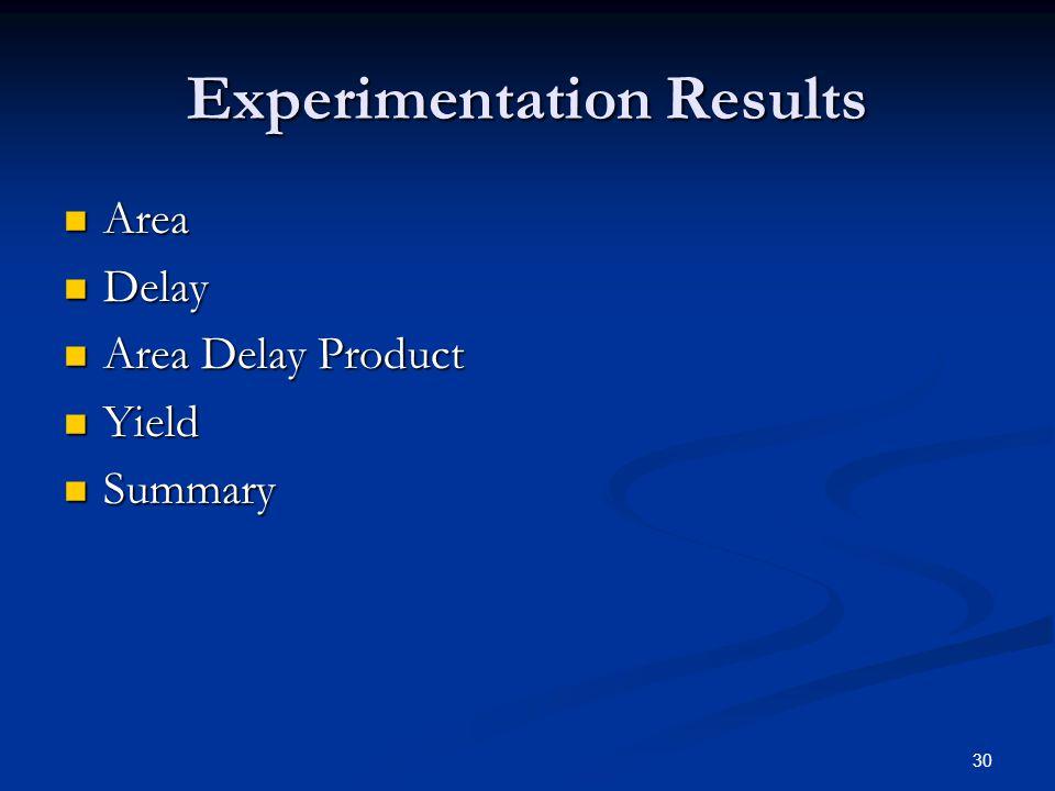 30 Experimentation Results Area Area Delay Delay Area Delay Product Area Delay Product Yield Yield Summary Summary