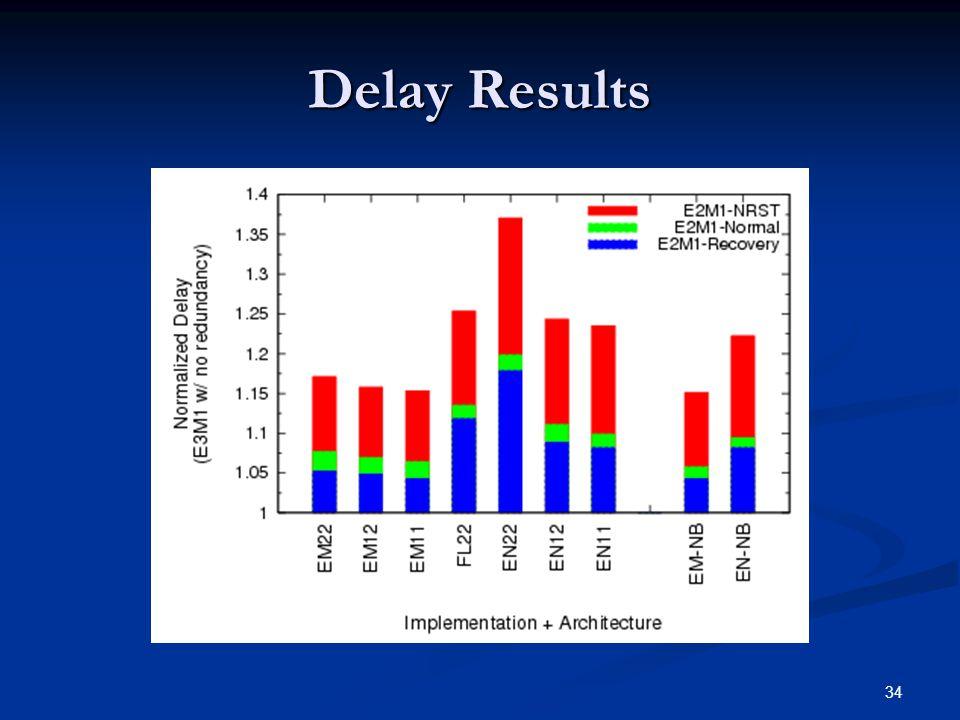 34 Delay Results