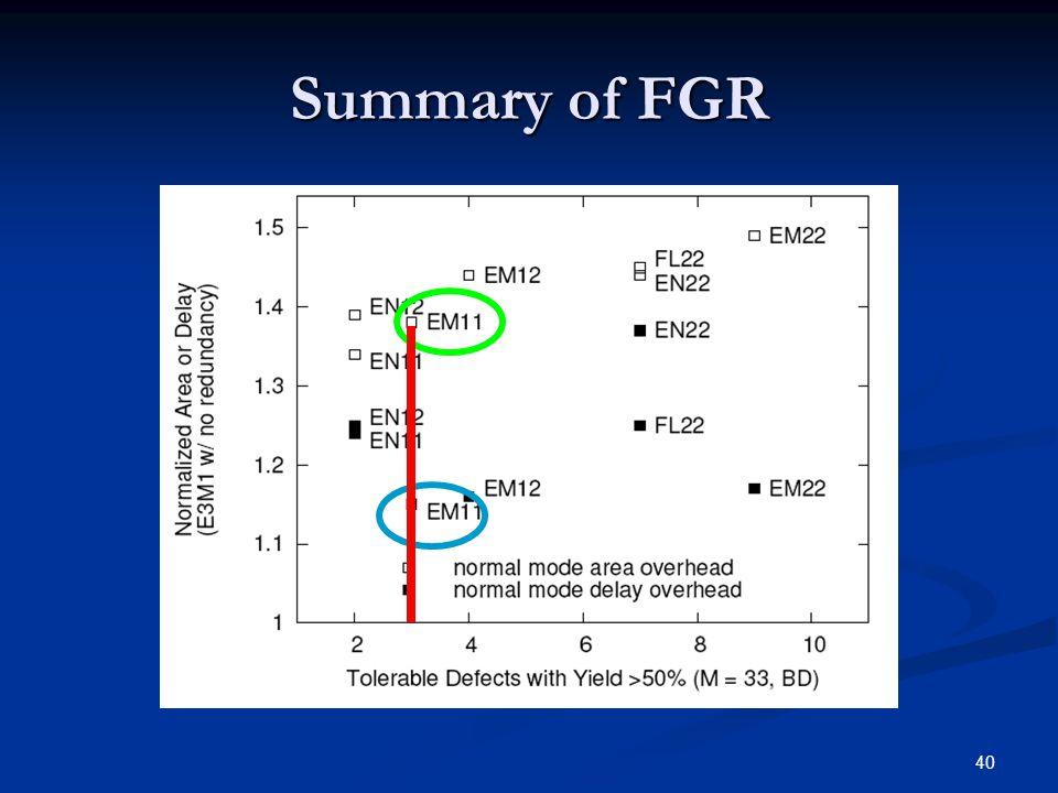 40 Summary of FGR